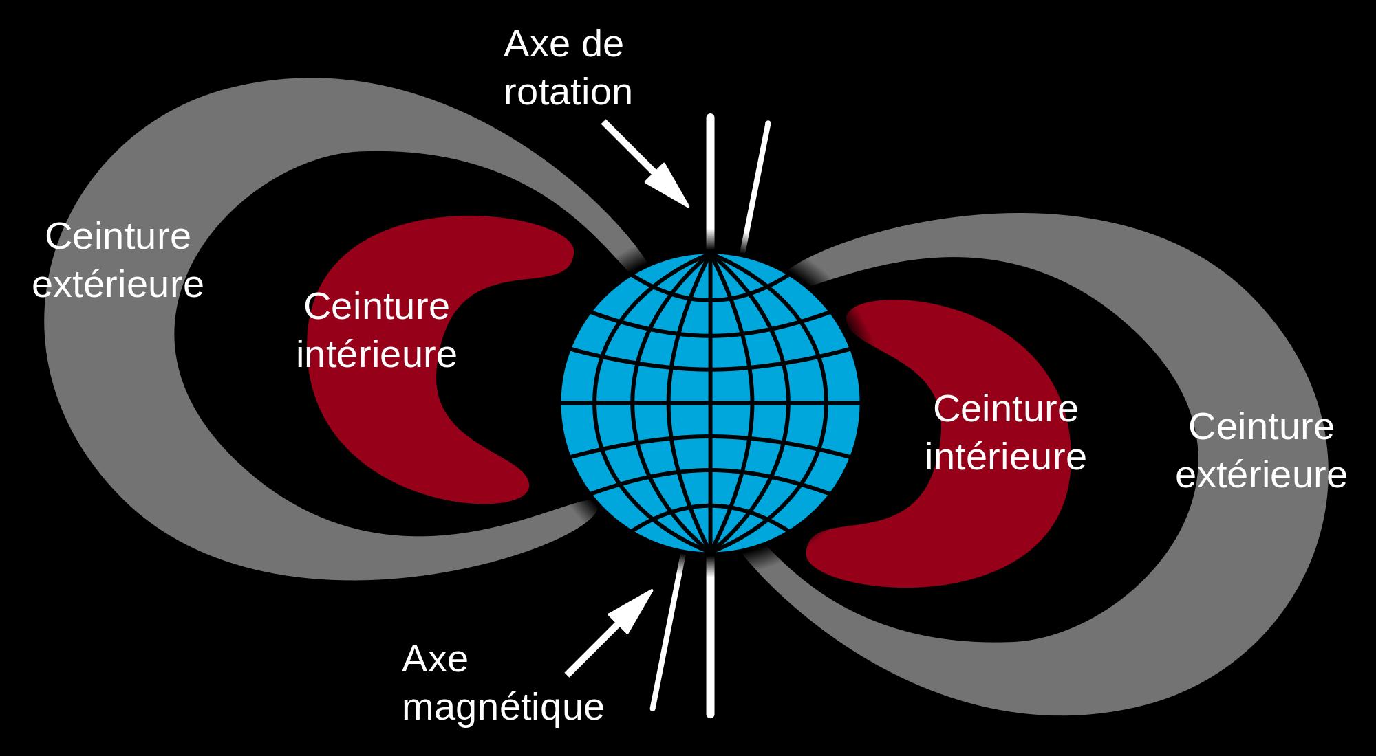 Žemės magnetinis aktyvumas šiandien