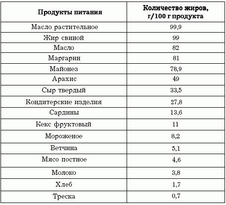 Lietuvos diabeto asociacijos laikraštis