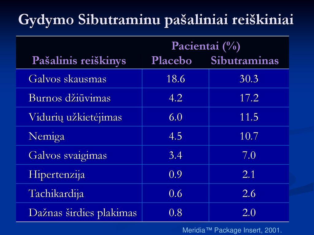 hipertenzija visi gydymo būdai