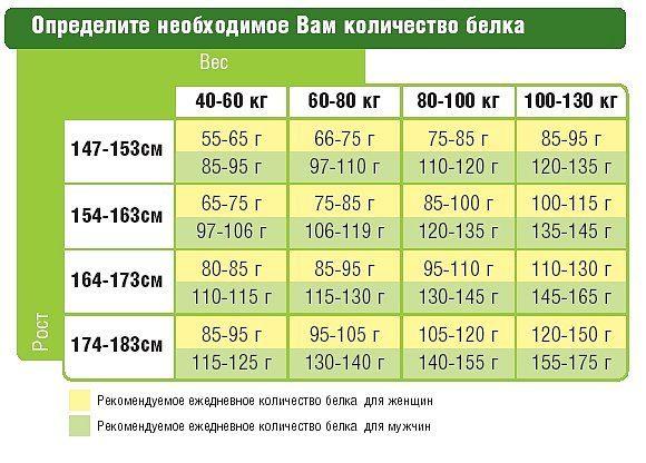 1, 2 ir 3 laipsnių hipertenzija - gydymo metodai - Klinikos -
