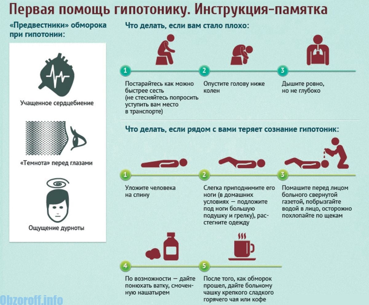 Gervuogių ir hipertenzija