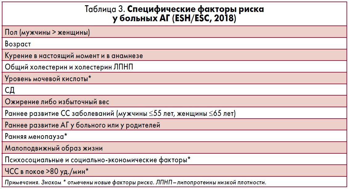 SPIRIX, 50 mg, tabletės, N30