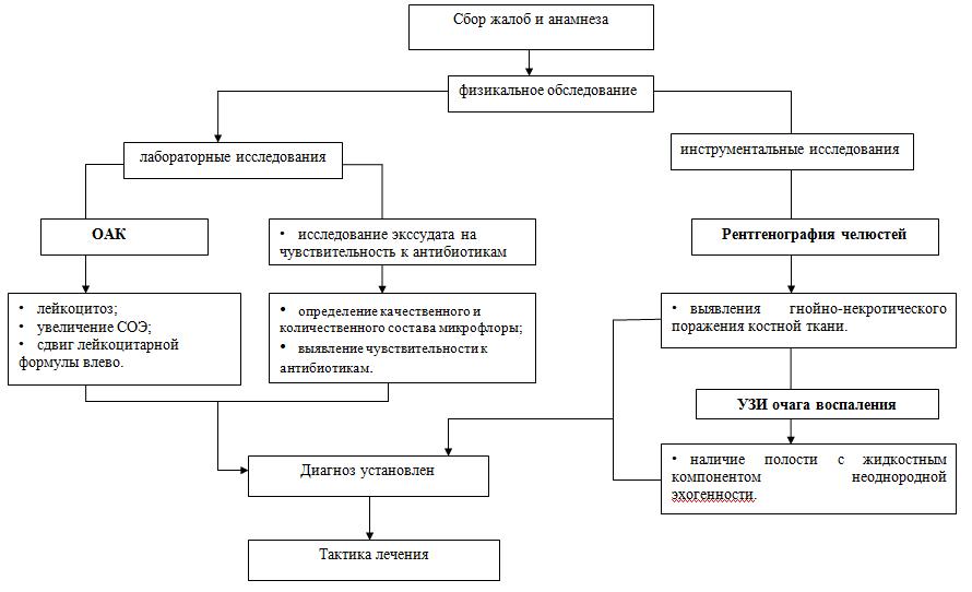 Hipertenzijos ICB kodas