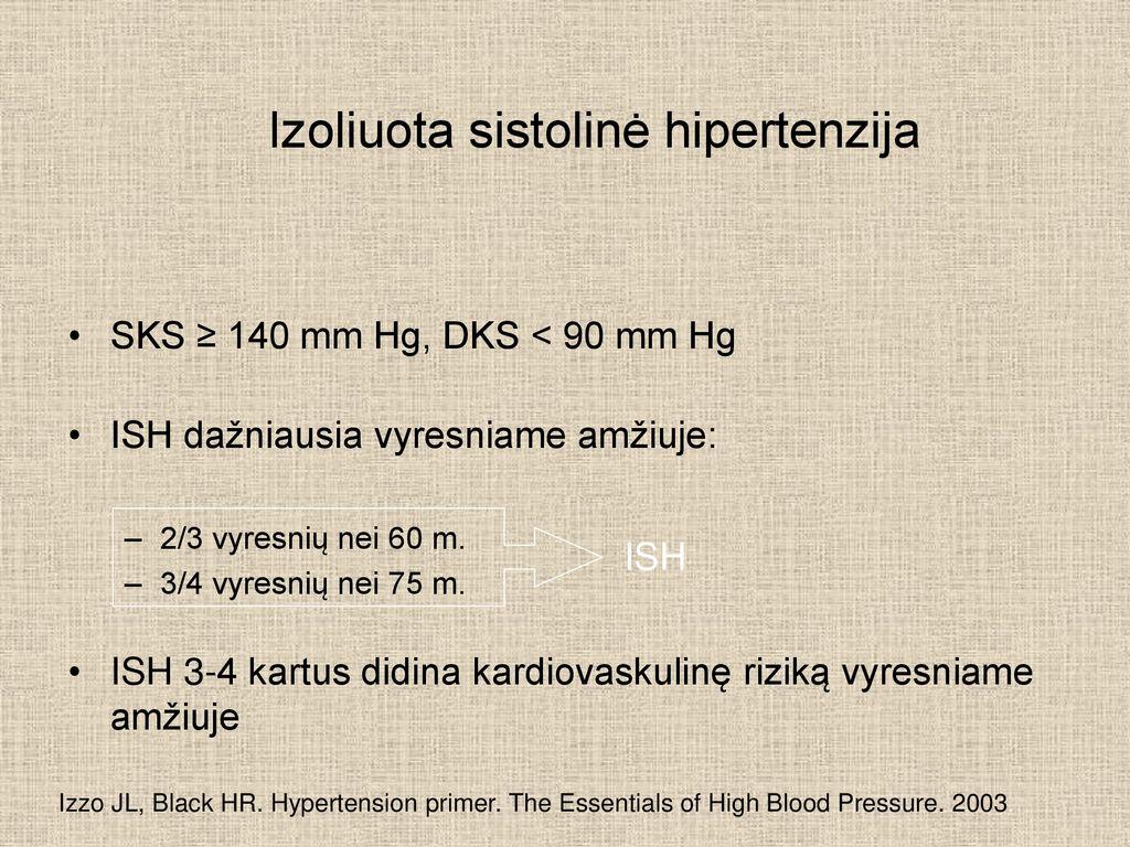 hipertenzija skrenda prieš akis