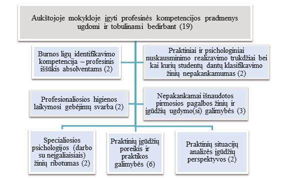 hipertenzijos rizikos kategorijos