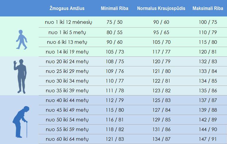 sergant hipertenzija galite naudoti ozoną