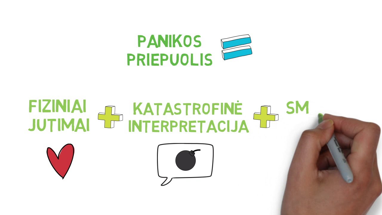 panikos priepuoliai ir gydymas hipertenzija galite pritūpti su hipertenzija