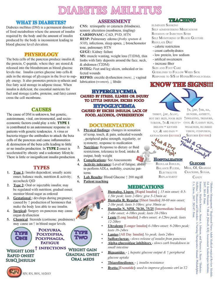 diabeto hipertenzija ru cheat sheet