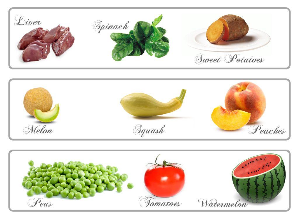 širdies sveikatos dieta su svorio stebėtojais sportinė mityba sergant hipertenzija