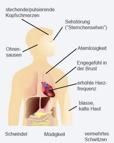 kaltė dėl hipertenzijos kas yra širdies hipertenzijos simptomai