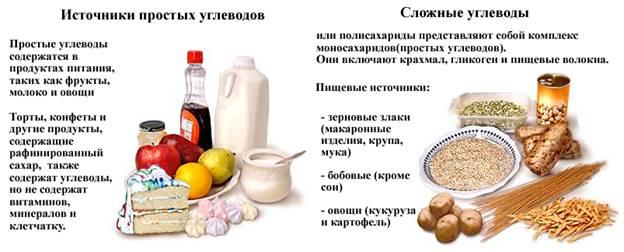 koks maistas normalizuoja kraujospūdį esant hipertenzijai hipertenzijos ligos statistika