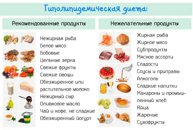 Dieta hipertenzijai. Kaip valgyti esant aukštam slėgiui?