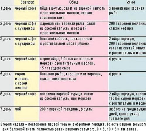 vaistas nuo hipertenzijos su raide a