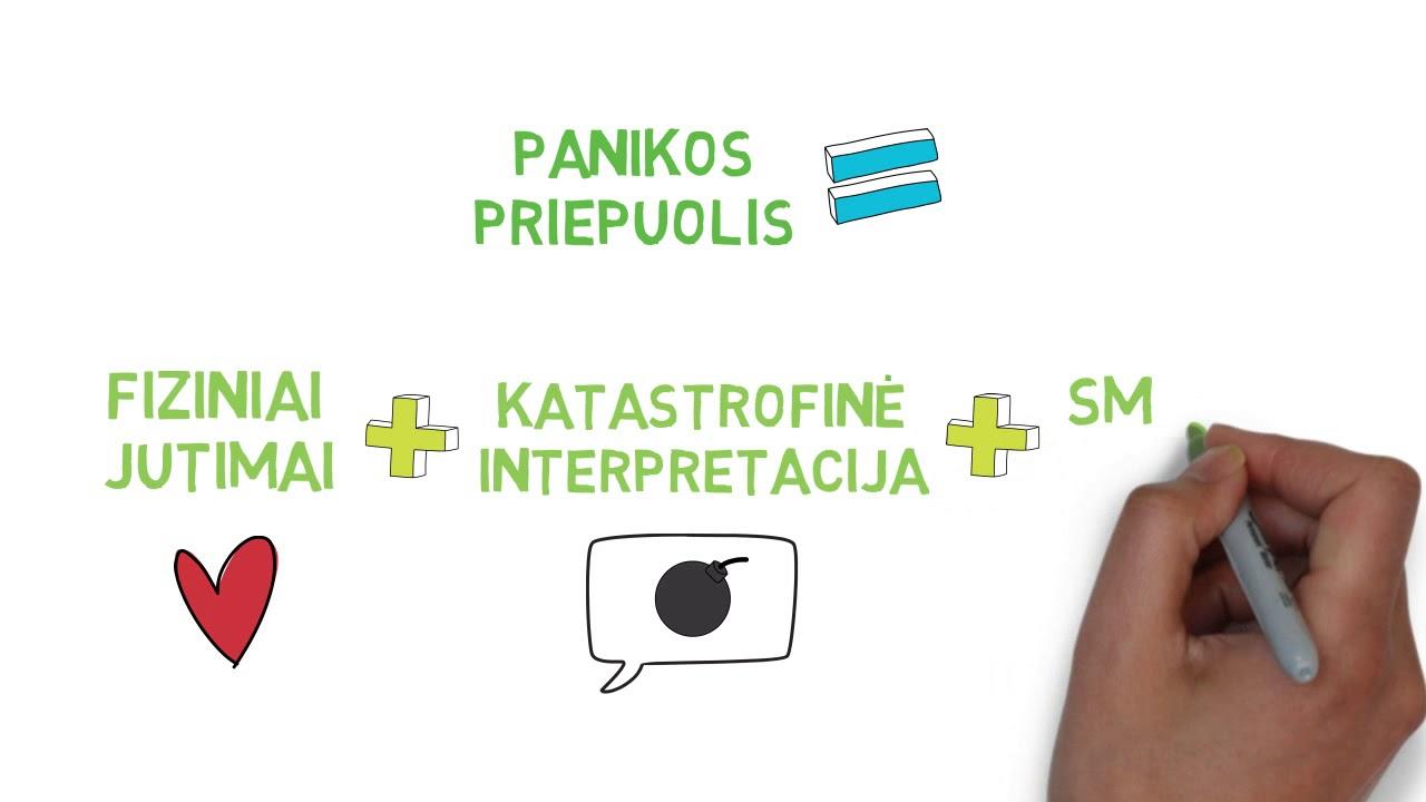 hipertenzija ir panikos priepuoliai