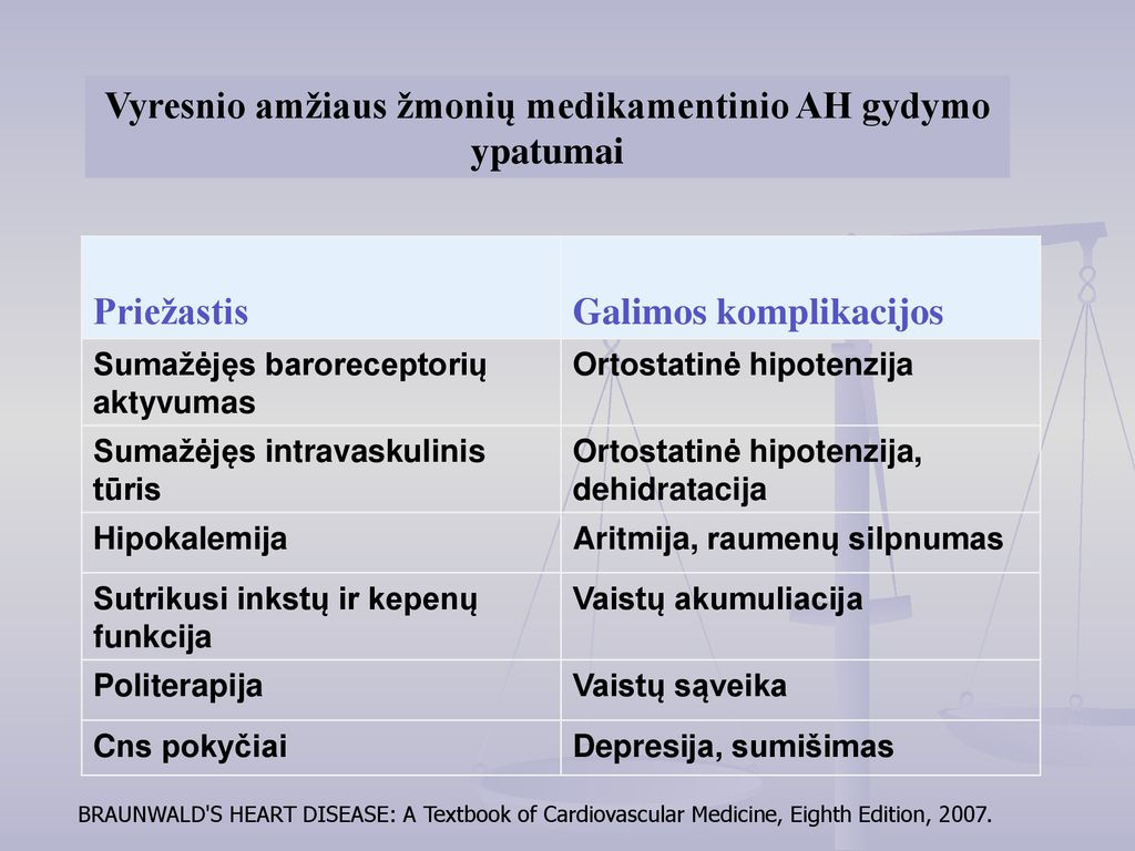 hipertenzija ir intrakranijinis slėgis