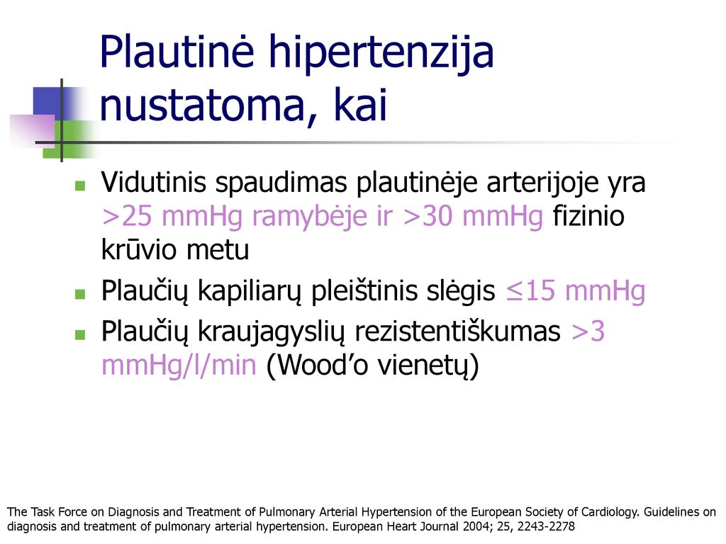 vaistas nuo hipertenzijos fe