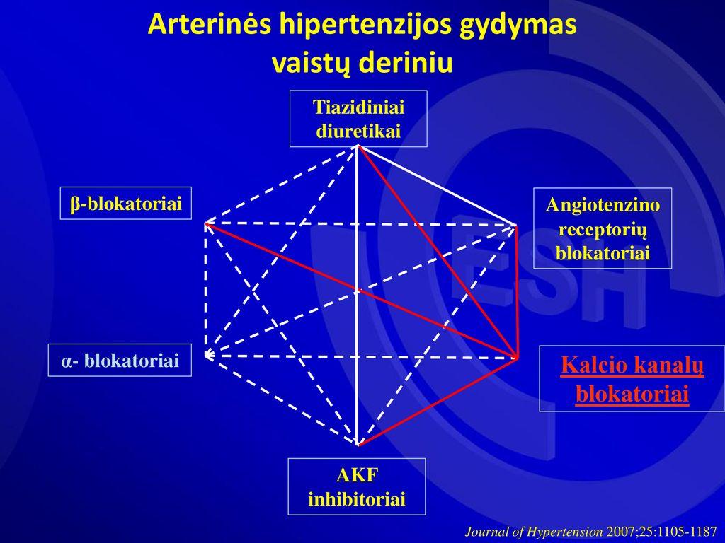 vaistai diuretikai nuo hipertenzijos