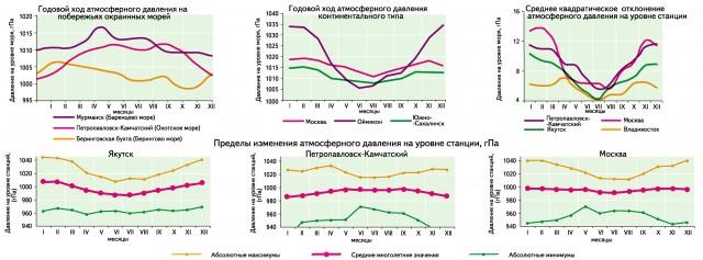 slėgis labai sumažėjo dėl hipertenzijos