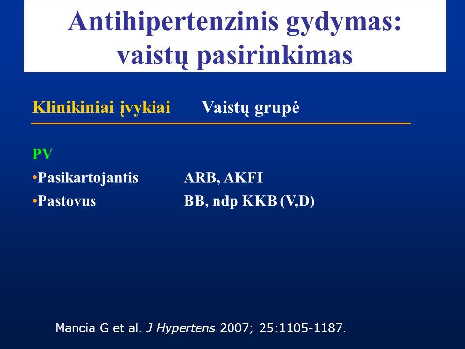 Arterinės hipertenzijos gydymas