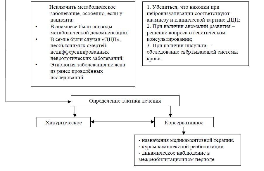 hipertenzijos kodas pagal mkb
