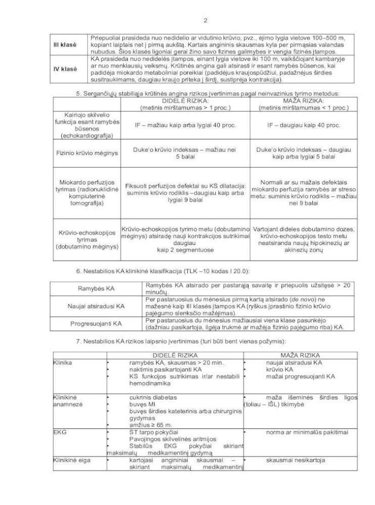 Metoprolol-EGIS | Vartojimas, šalutinis poveikis | taf.lt
