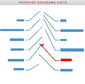 pilvo kvėpavimo hipertenzija hipertenzija cukrinis diabetas