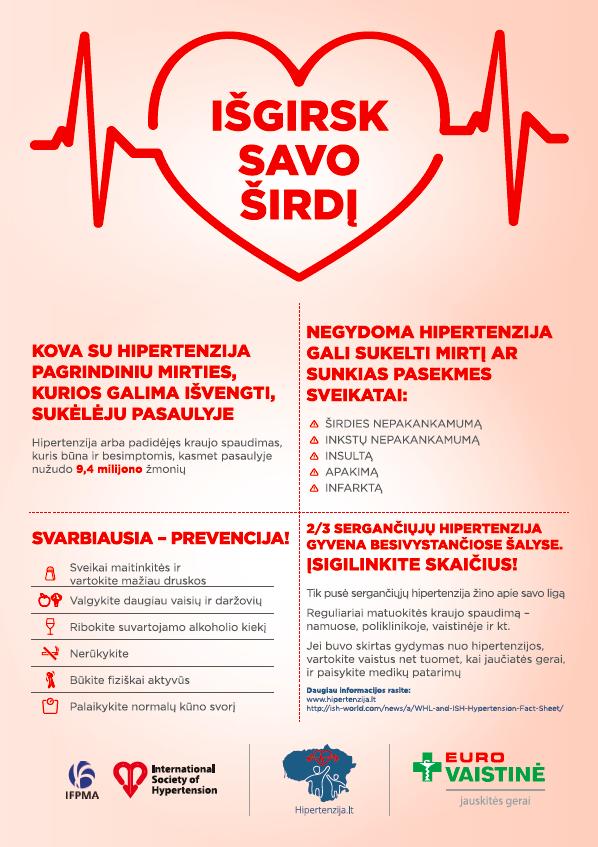 hipertenzijos simptomai ir pirmoji pagalba