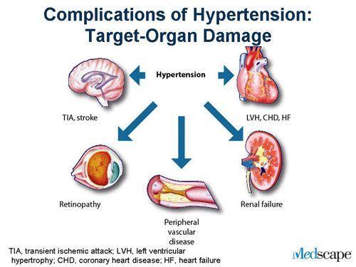 hipertenzija trečiame trimestre