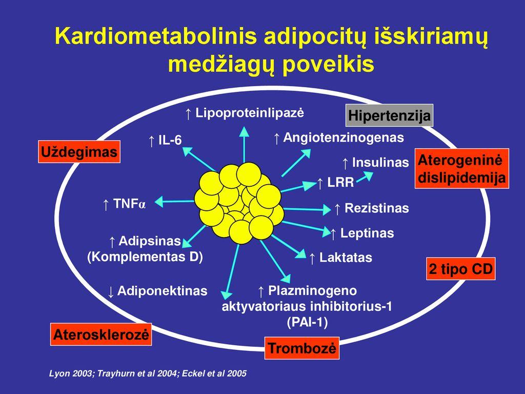 hipertenzija gydyti asd hipertenzija su kraujavimu