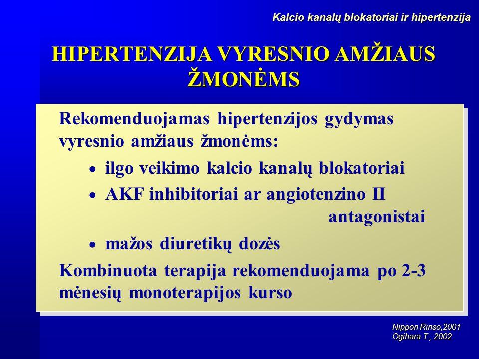 Angiotenzino II receptorių blokatoriai (ARB)