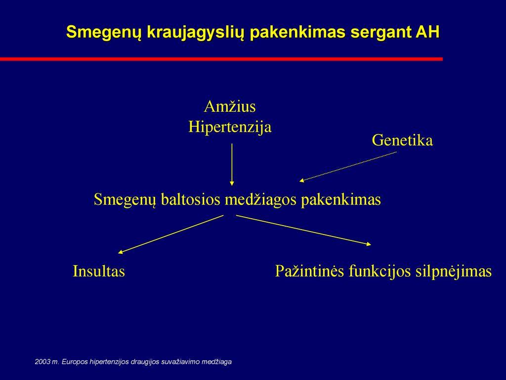hipertenzija, kada sumažinti kraujospūdį