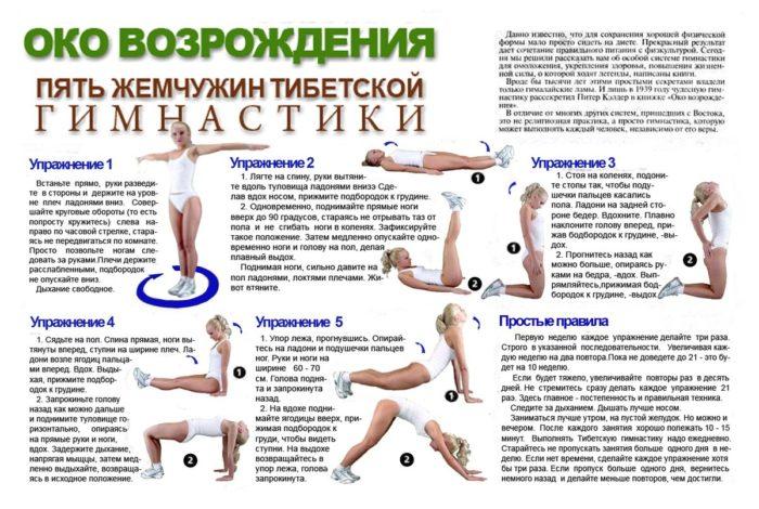 Kvėpavimo gimnastika iš hipertenzijos: pratimų pavyzdžiai ir jų įgyvendinimo ypatumai