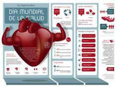 Arterinė hipertenzija
