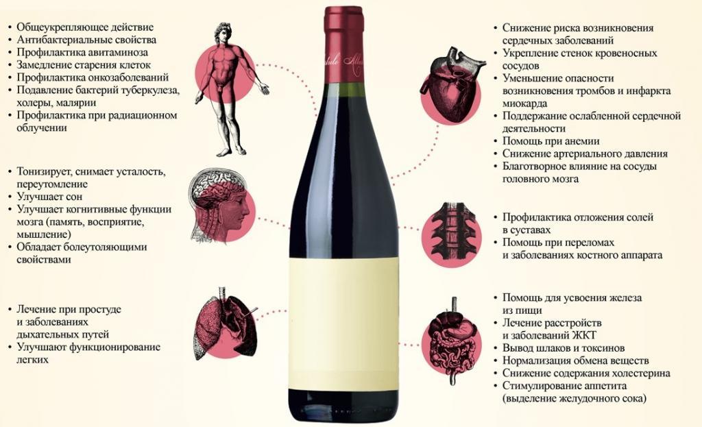 širdies sveikatos raudonasis vynas naudingas svoriui
