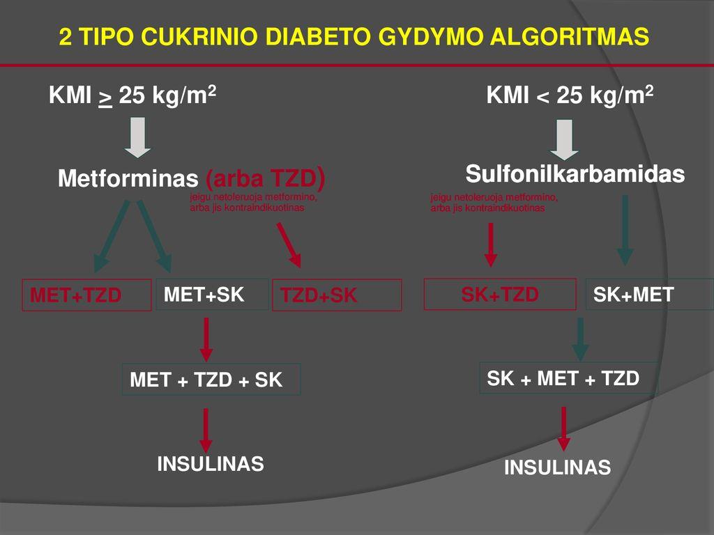 hipertenzijos šizofrenija difenhidraminas nuo hipertenzijos