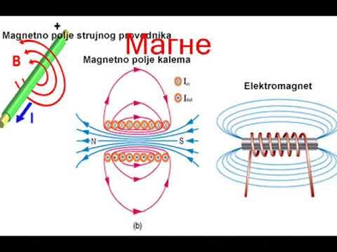 Magne B6 ir hipertenzija