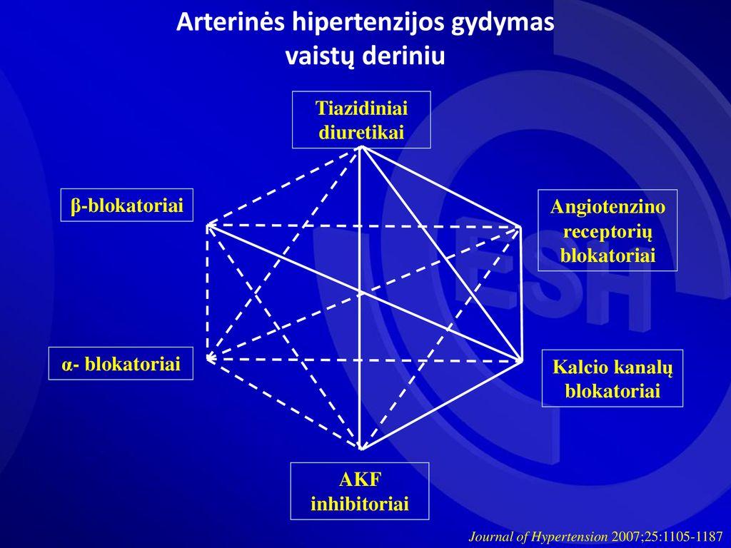 diuretikų nuo hipertenzijos pavadinimai nestandartinė hipertenzija