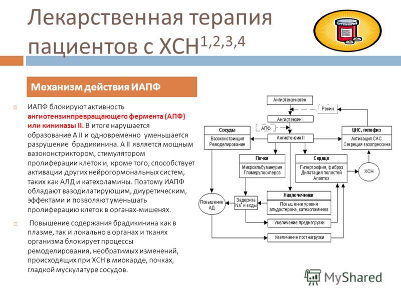 Sanatorinio gydymo procedūros Baltarusijos sanatorijose