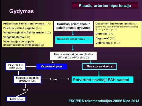 deguonis hipertenzijai gydyti