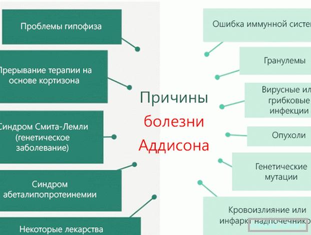 Hipertoninio tipo IRR charakteristika: priežastys ir gydymas - Migrena -