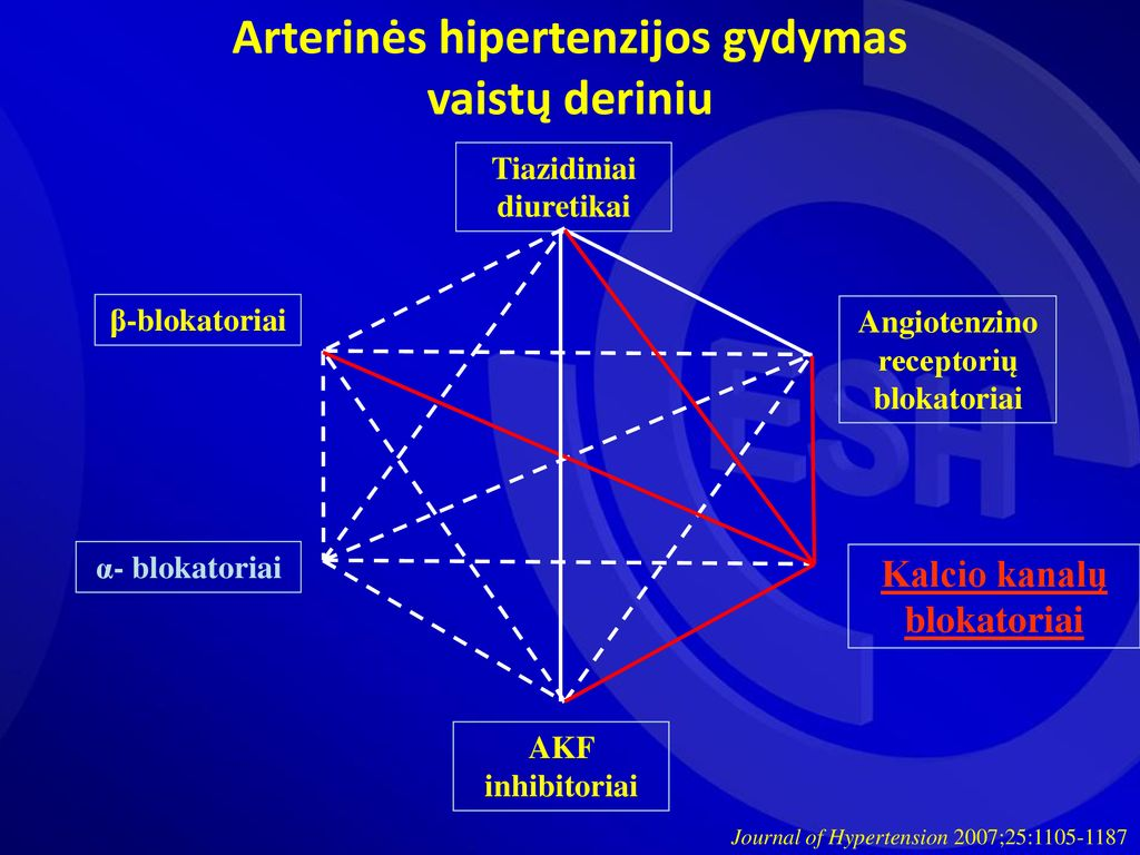 Diuretikai ir jų naudojimas hipertenzijai