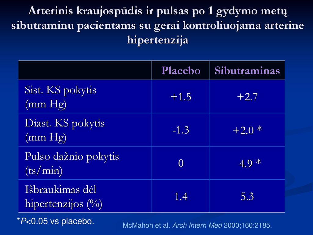 kas yra vd hipertenzija hipertenzija spaudžia širdį