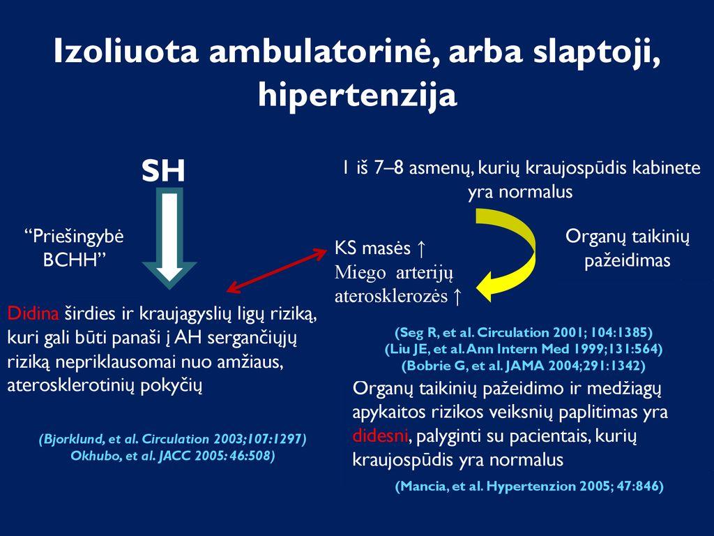 pagrindiniai hipertenzijos išsivystymo veiksniai
