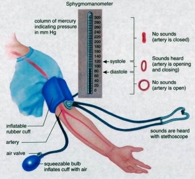 hipertenzija naujausi tyrimai
