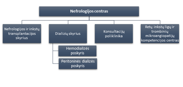 hipertenzija hemodializės metu