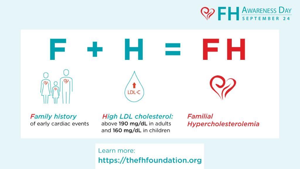 paveldimumas kaip hipertenzijos rizikos veiksnys