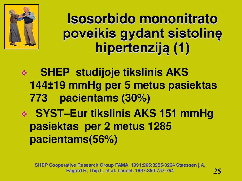 nitroglicerino hipertenzija hipertenzijos gydymas tradicinė medicina