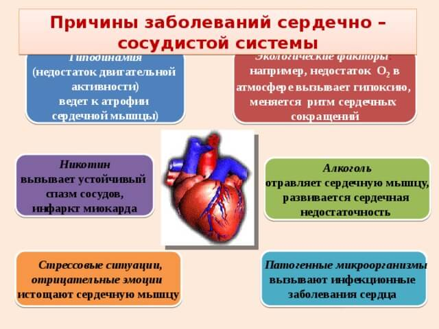 Kaip išgydyti hipertenziją amžinai?