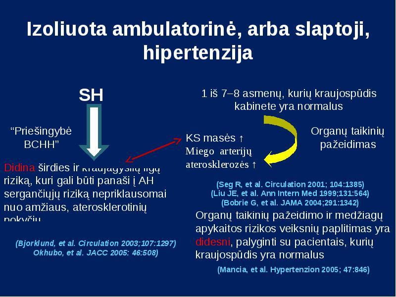 hipertenzija su policistine inkstų liga