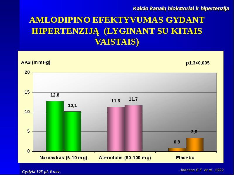 hipertenzija spaudimas nuo hipertenzija ir autogeninė treniruotė